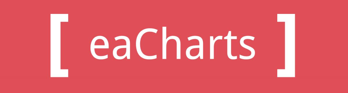 eaCharts: Das visuelle Analysewerkzeug für Ihr IT-Management